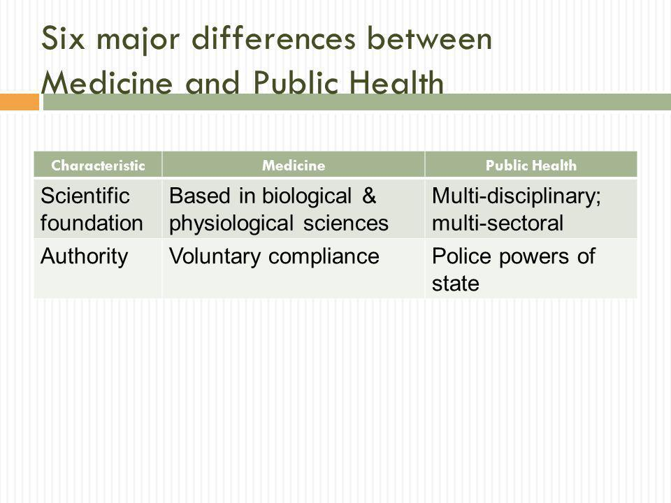 Six major differences between Medicine and Public Health CharacteristicMedicinePublic Health Scientific foundation Based in biological & physiological