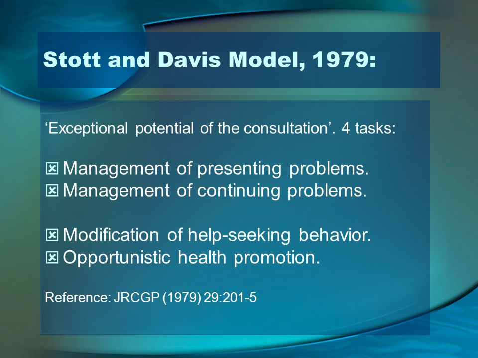 Exceptional potential of the consultation. 4 tasks: Management of presenting problems. Management of continuing problems. Modification of help-seeking
