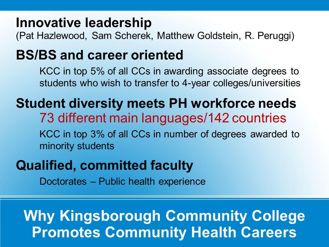 Why Kingsborough Community College Promotes Community Health Careers Innovative leadership (Pat Hazlewood, Sam Scherek, Matthew Goldstein, R. Peruggi)