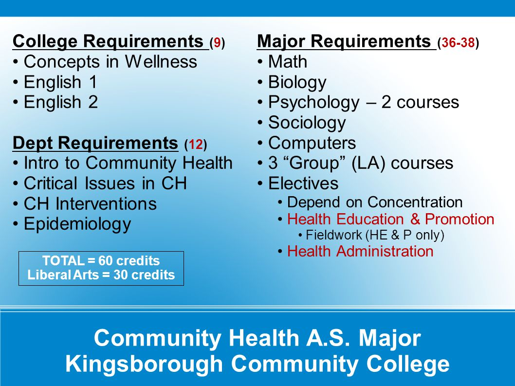 Community Health A.S.