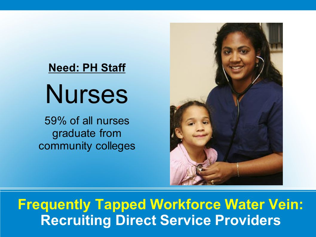 Frequently Tapped Workforce Water Vein: Recruiting Direct Service Providers Need: PH Staff Nurses 59% of all nurses graduate from community colleges