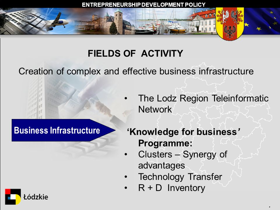 ENTREPRENEURSHIP DEVELOPMENT POLICY. Business Infrastructure The Lodz Region Teleinformatic Network Knowledge for business Programme: Clusters – Syner