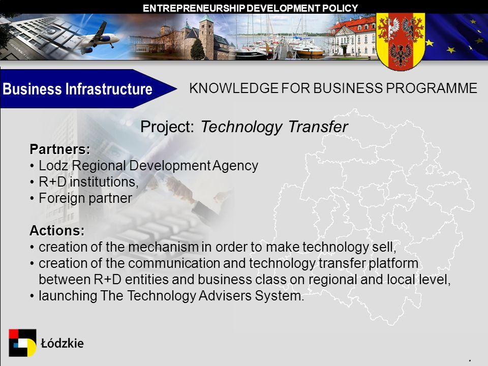 ENTREPRENEURSHIP DEVELOPMENT POLICY. KNOWLEDGE FOR BUSINESS PROGRAMME Project: Technology Transfer Partners: Lodz Regional Development Agency R+D inst