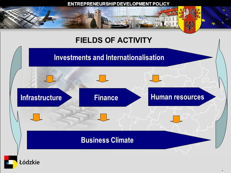 ENTREPRENEURSHIP DEVELOPMENT POLICY. FIELDS OF ACTIVITY Investments and Internationalisation InfrastructureFinance Human resources Business Climate