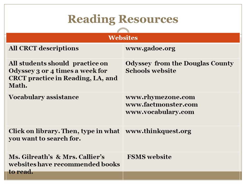 Reading Resources Websites All CRCT descriptionswww.gadoe.org All students should practice on Odyssey 3 or 4 times a week for CRCT practice in Reading