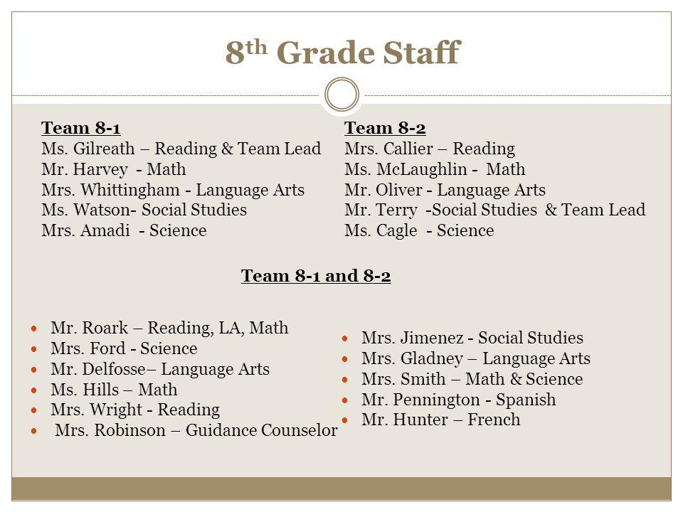 8 th Grade Staff Mr. Roark – Reading, LA, Math Mrs.
