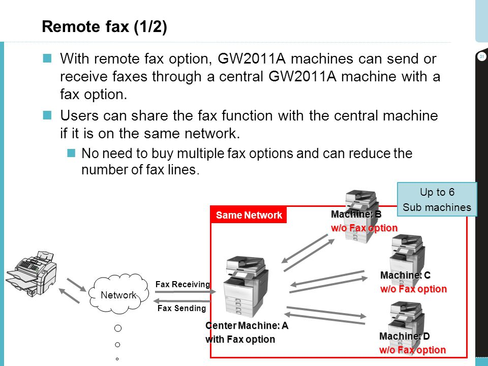 Remote fax (1/2) With remote fax option, GW2011A machines can send or receive faxes through a central GW2011A machine with a fax option. Users can sha