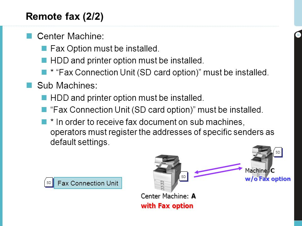 Remote fax (2/2) Center Machine: Fax Option must be installed. HDD and printer option must be installed. * Fax Connection Unit (SD card option) must b