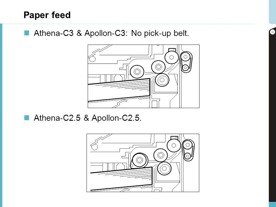 Paper feed Athena-C3 & Apollon-C3: No pick-up belt. Athena-C2.5 & Apollon-C2.5. 44