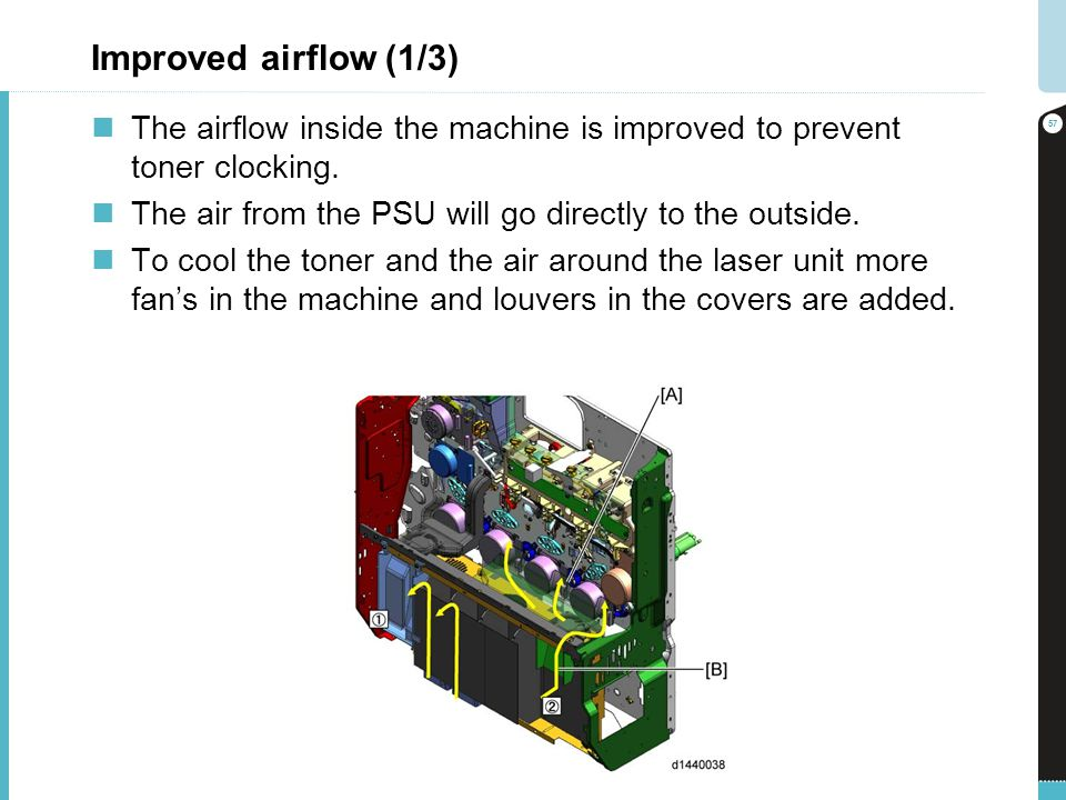 Improved airflow (1/3) The airflow inside the machine is improved to prevent toner clocking. The air from the PSU will go directly to the outside. To