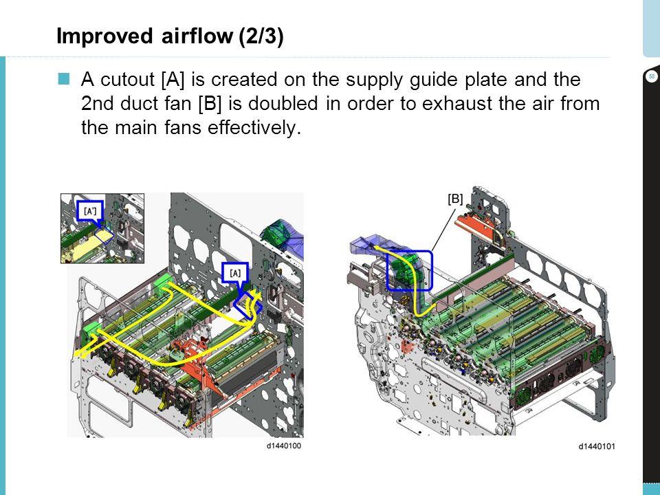 Improved airflow (2/3) A cutout [A] is created on the supply guide plate and the 2nd duct fan [B] is doubled in order to exhaust the air from the main