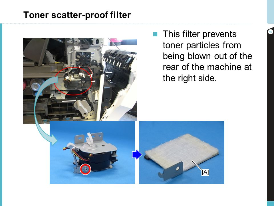 Toner scatter-proof filter 66 This filter prevents toner particles from being blown out of the rear of the machine at the right side.