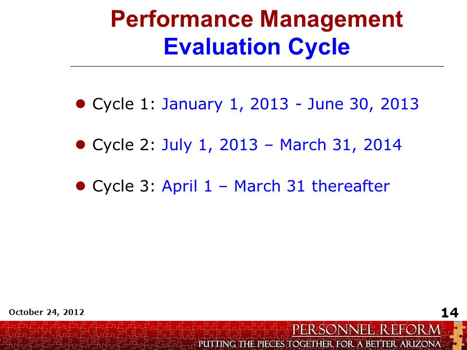 Performance Management Evaluation Cycle Cycle 1: January 1, 2013 - June 30, 2013 Cycle 2: July 1, 2013 – March 31, 2014 Cycle 3: April 1 – March 31 th