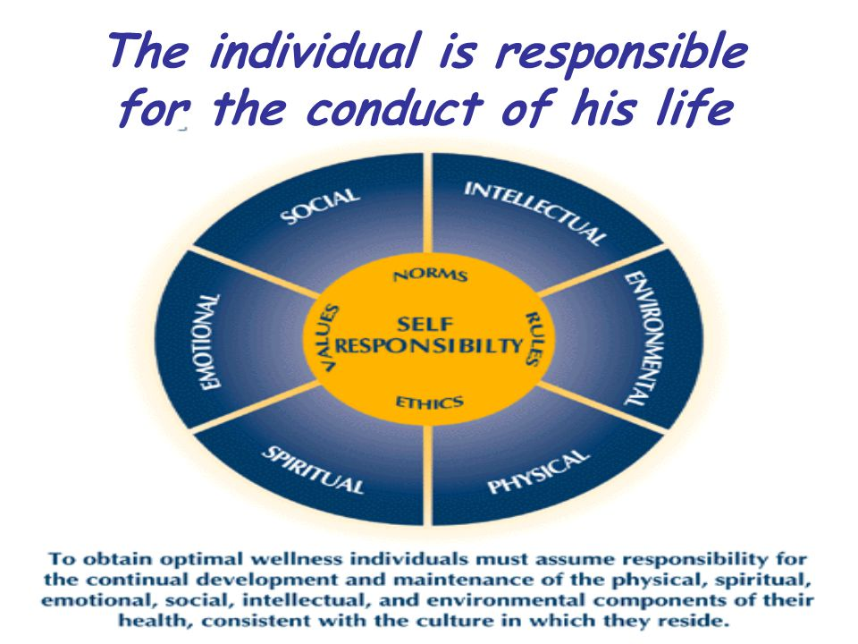 The individual is responsible for the conduct of his life