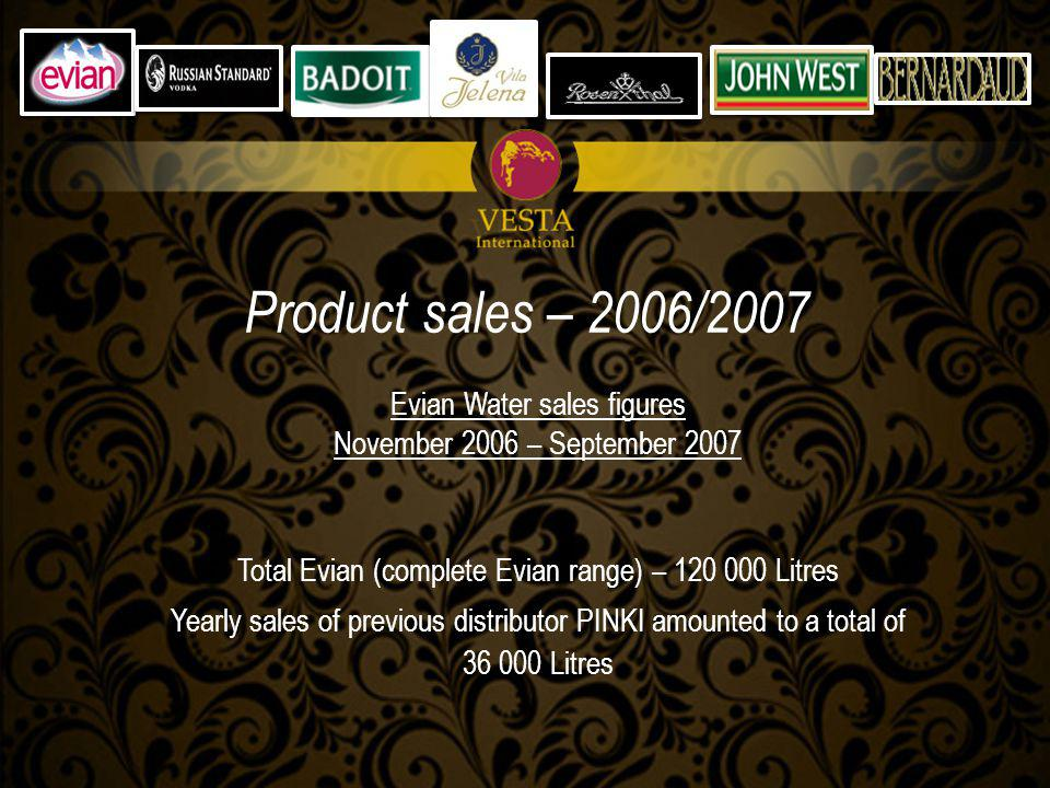 Yearly Cognac sales figures (December 2005 – December 2006: Total Cognac (complete Hennessy range) – 1050 cases (8.4lt cases).