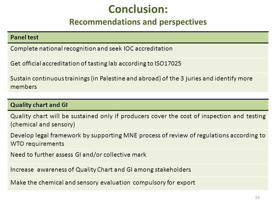 Conclusion: Recommendations and perspectives 34 Quality chart and GI Quality chart will be sustained only if producers cover the cost of inspection and testing (chemical and sensory) Develop legal framework by supporting MNE process of review of regulations according to WTO requirements Need to further assess GI and/or collective mark Increase awareness of Quality Chart and GI among stakeholders Make the chemical and sensory evaluation compulsory for export Panel test Complete national recognition and seek IOC accreditation Get official accreditation of tasting lab according to ISO17025 Sustain continuous trainings (in Palestine and abroad) of the 3 juries and identify more members