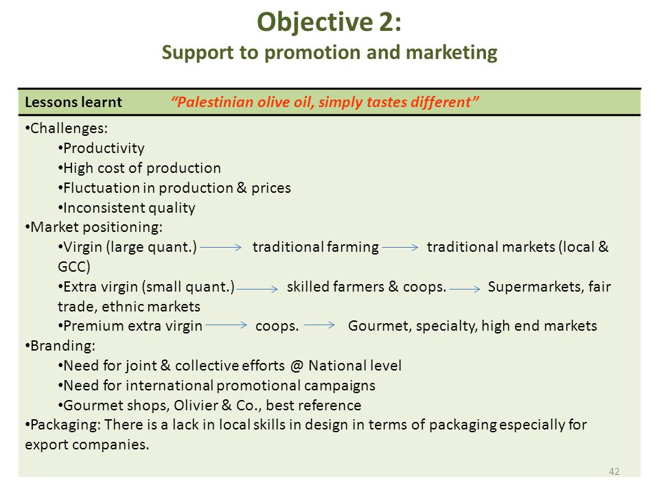 Lessons learnt Palestinian olive oil, simply tastes different Challenges: Productivity High cost of production Fluctuation in production & prices Inconsistent quality Market positioning: Virgin (large quant.) traditional farming traditional markets (local & GCC) Extra virgin (small quant.) skilled farmers & coops.