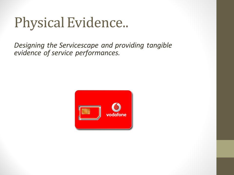 Physical Evidence..