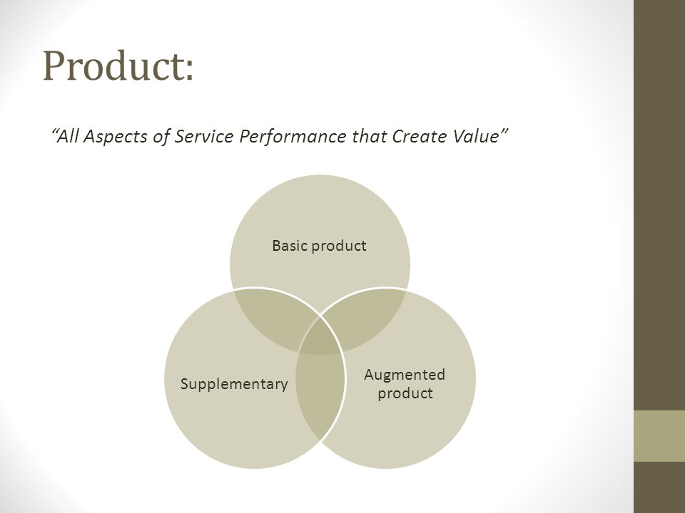 Product: All Aspects of Service Performance that Create Value Basic product Augmented product Supplementary