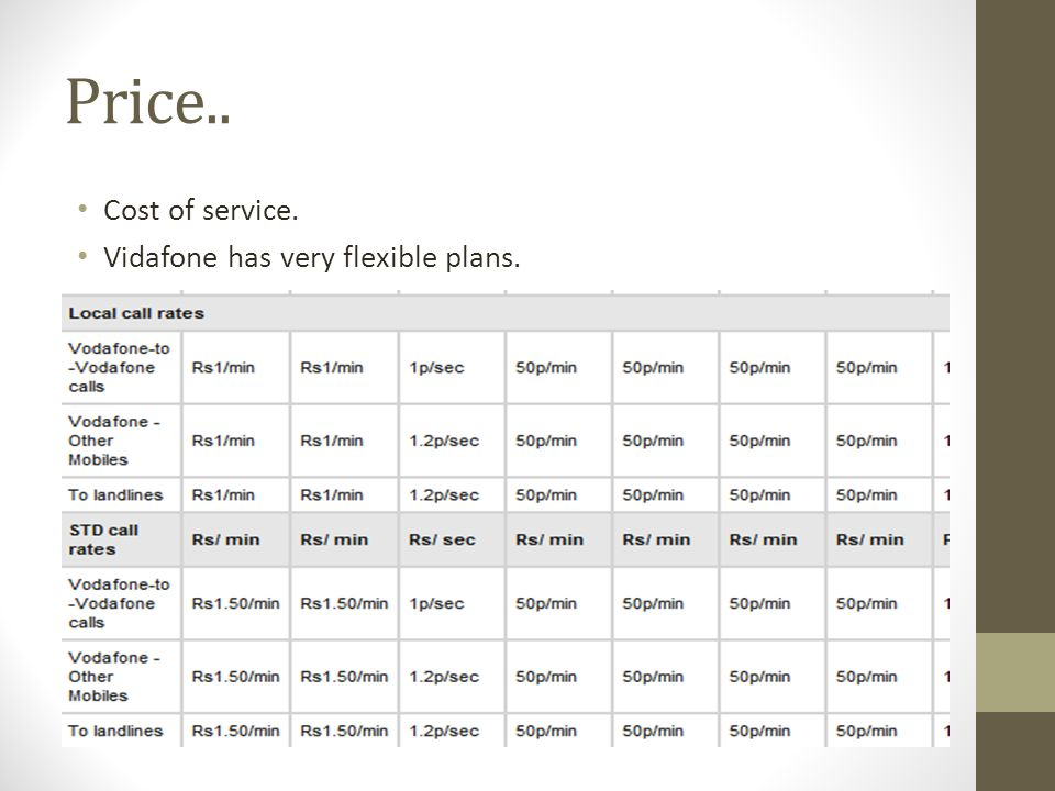 Price.. Cost of service. Vidafone has very flexible plans.