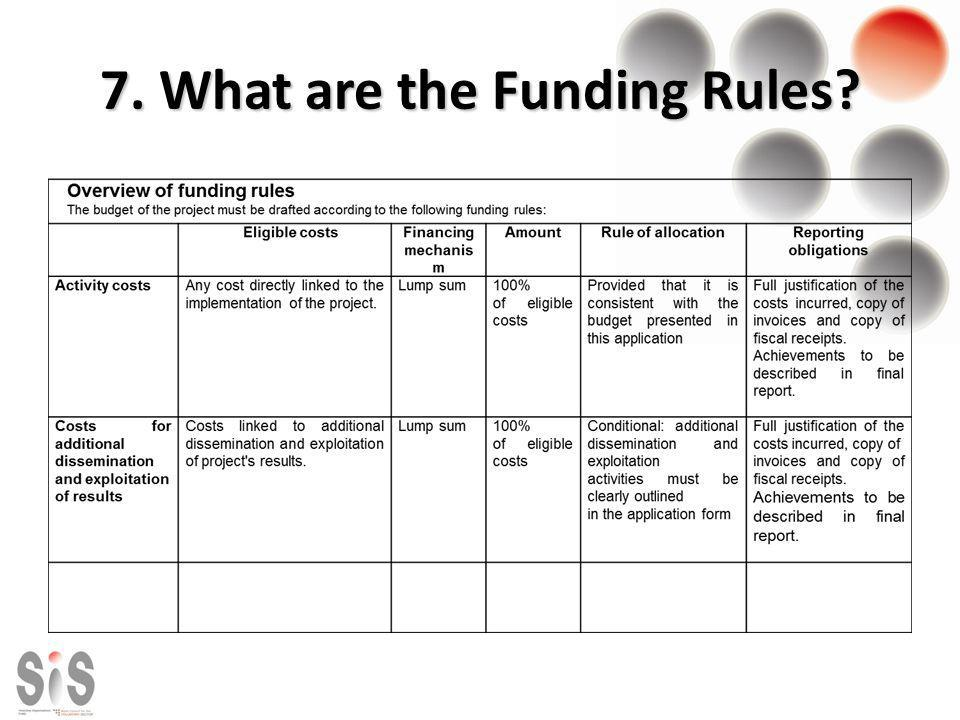7. What are the Funding Rules?