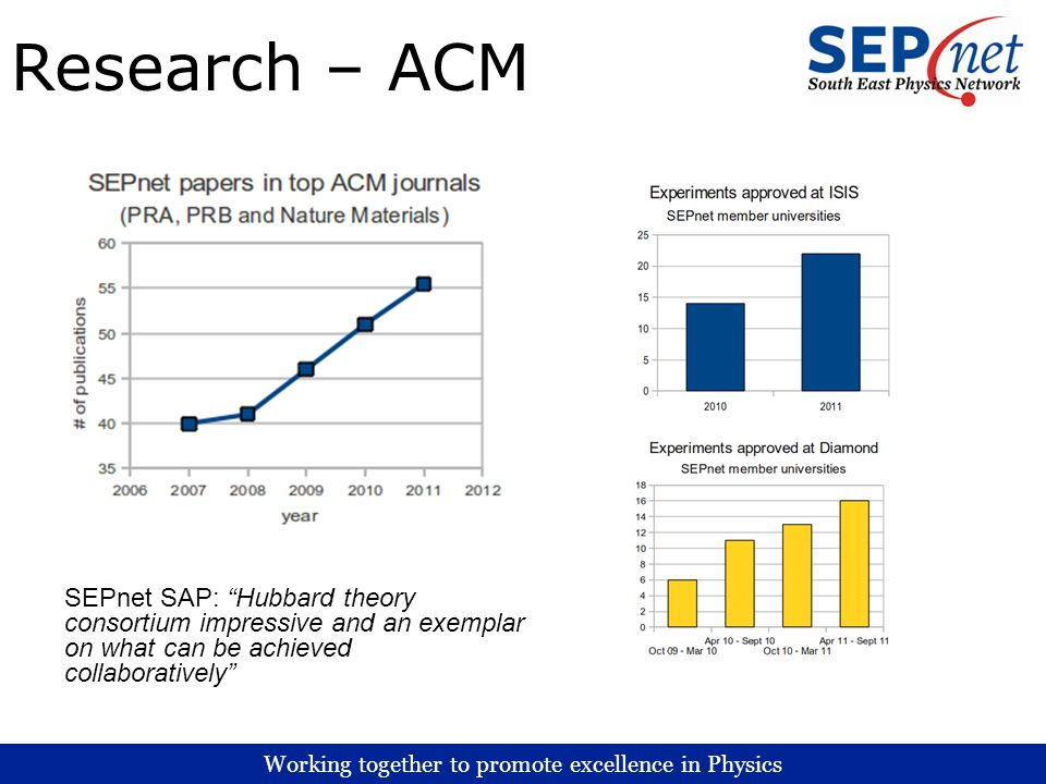 Working together to promote excellence in Physics Research – ACM SEPnet SAP: Hubbard theory consortium impressive and an exemplar on what can be achie