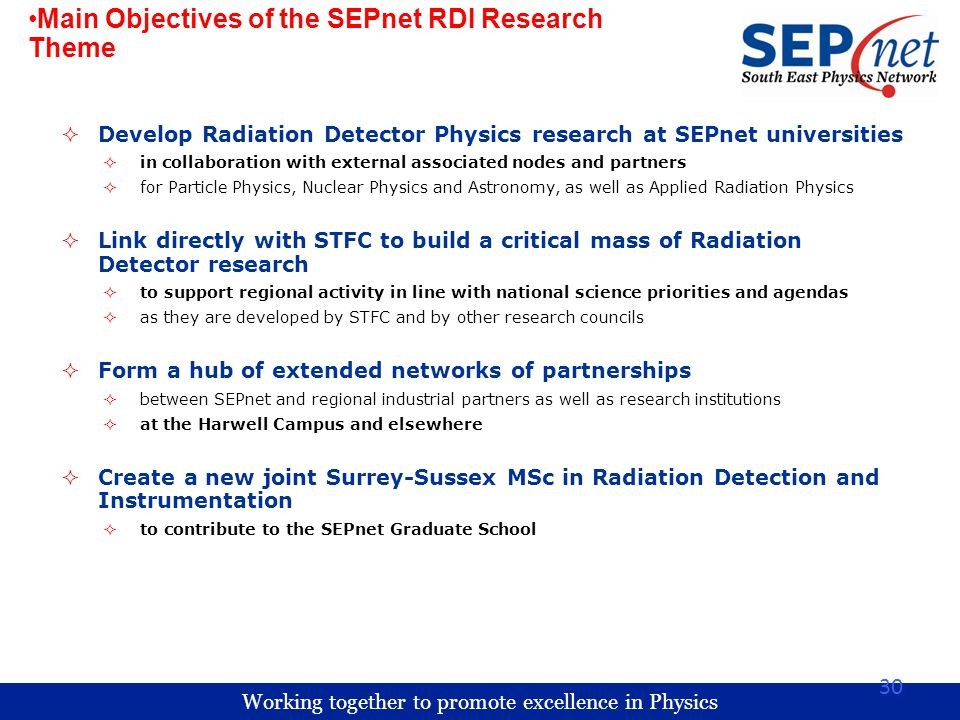 Working together to promote excellence in Physics Develop Radiation Detector Physics research at SEPnet universities in collaboration with external as