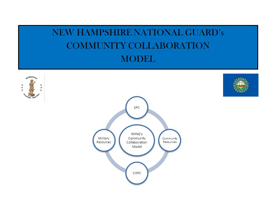 NEW HAMPSHIRE NATIONAL GUARDs COMMUNITY COLLABORATION MODEL