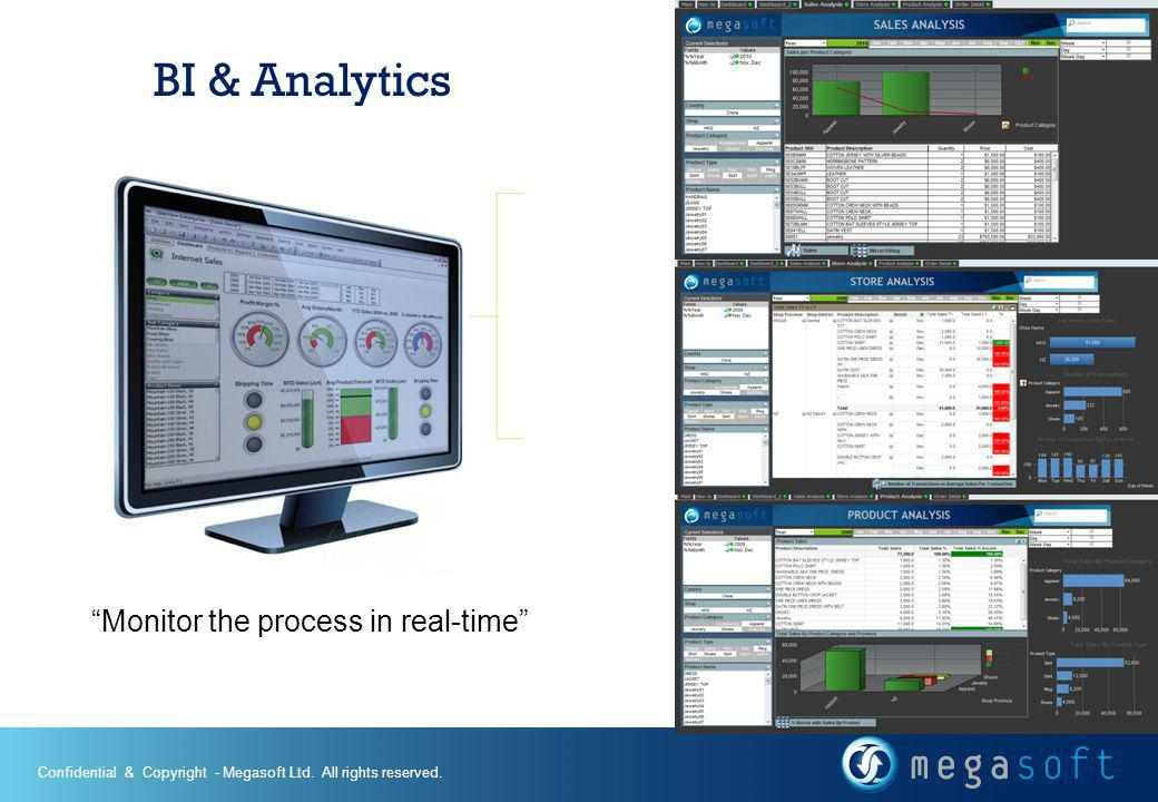 BI & Analytics Monitor the process in real-time