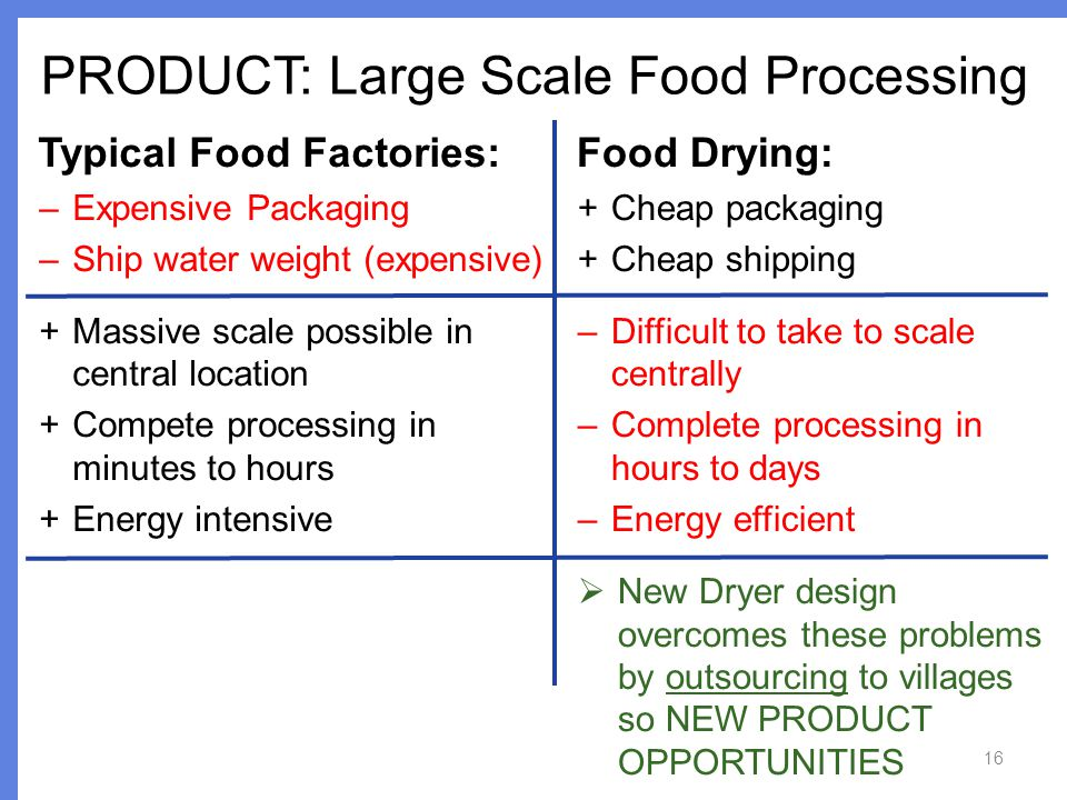 PRODUCT: Large Scale Food Processing 16 Typical Food Factories: –Expensive Packaging –Ship water weight (expensive) +Massive scale possible in central location +Compete processing in minutes to hours +Energy intensive Food Drying: +Cheap packaging +Cheap shipping –Difficult to take to scale centrally –Complete processing in hours to days –Energy efficient New Dryer design overcomes these problems by outsourcing to villages so NEW PRODUCT OPPORTUNITIES