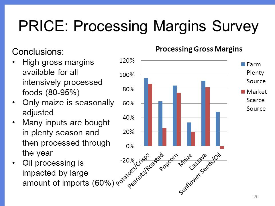 PRICE: Processing Margins Survey 26 Conclusions: High gross margins available for all intensively processed foods (80-95%) Only maize is seasonally adjusted Many inputs are bought in plenty season and then processed through the year Oil processing is impacted by large amount of imports (60%)