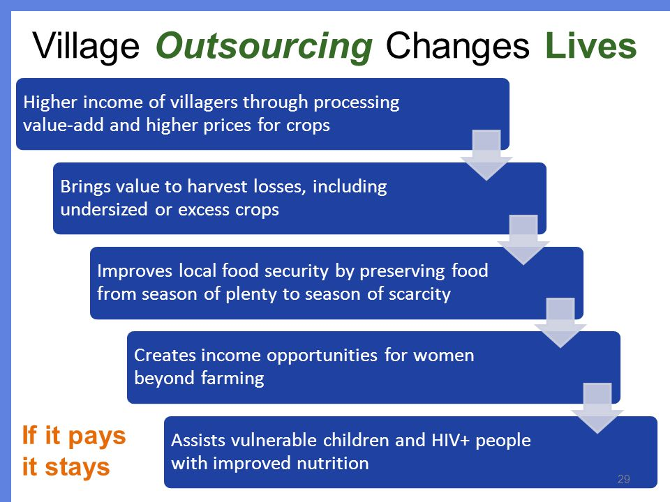 Village Outsourcing Changes Lives Higher income of villagers through processing value-add and higher prices for crops Brings value to harvest losses, including undersized or excess crops Improves local food security by preserving food from season of plenty to season of scarcity Creates income opportunities for women beyond farming Assists vulnerable children and HIV+ people with improved nutrition 29 If it pays it stays