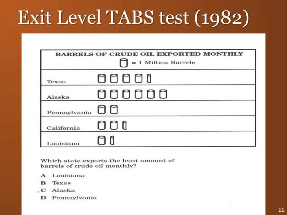 Exit Level TABS test (1982) 11