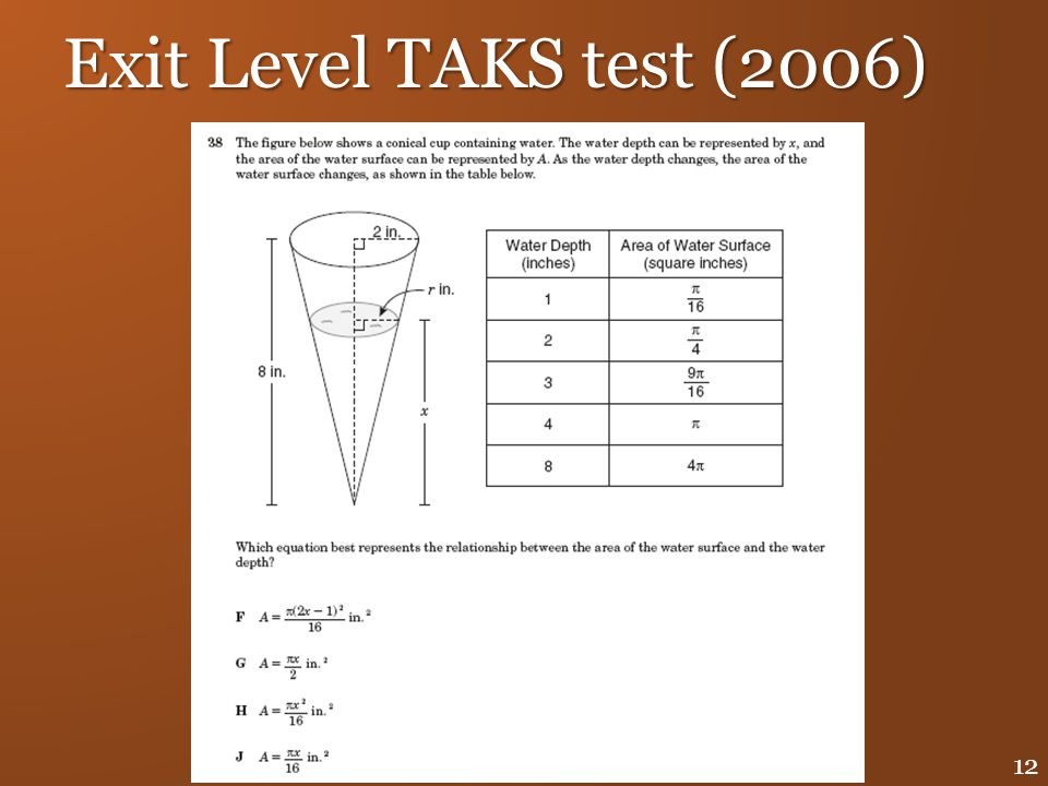 How hard is the exit level TAKs test?