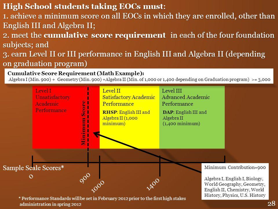 Level I Unsatisfactory Academic Performance Level II Satisfactory Academic Performance Level III Advanced Academic Performance Minimum Score High Scho