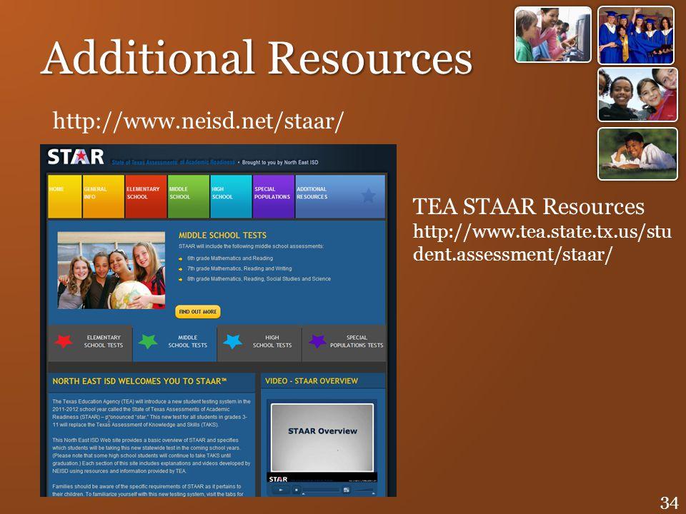 Additional Resources http://www.neisd.net/staar/ TEA STAAR Resources http://www.tea.state.tx.us/stu dent.assessment/staar/ 34