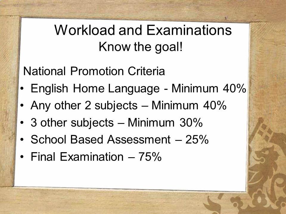 Wynberg Girls High School National Promotion Criteria English Home Language - Minimum 40% Any other 2 subjects – Minimum 40% 3 other subjects – Minimu