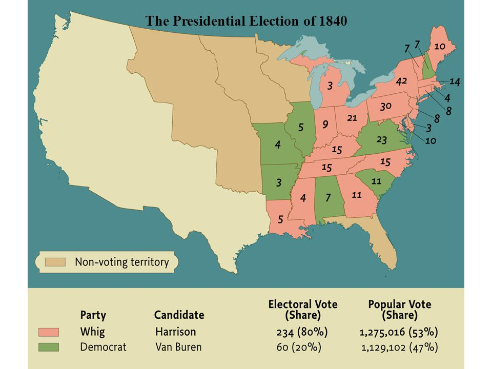 The Presidential Election of 1840 pg. 377 The Presidential Election of 1840