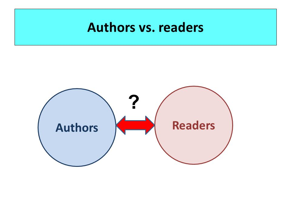 Authors vs. readers Authors Readers ?