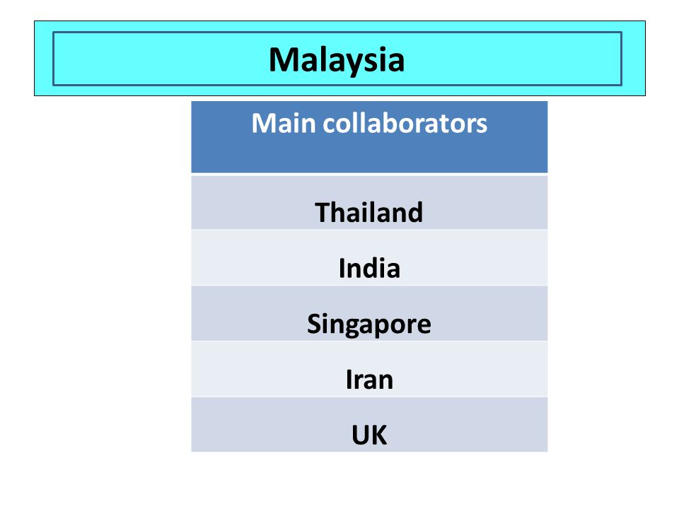 Which country has these main collaborators.