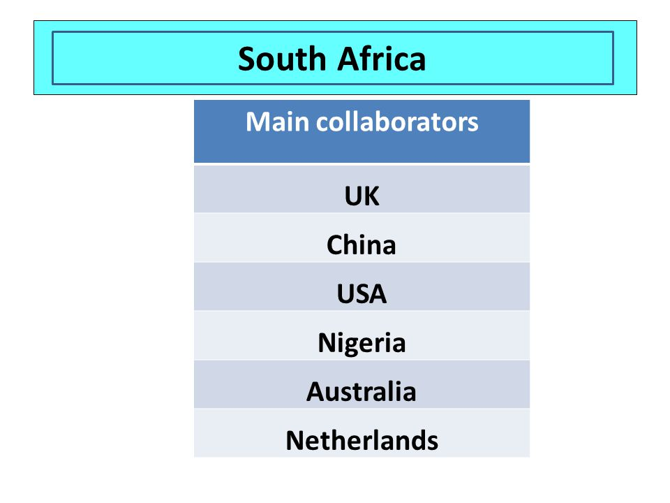 Which country has these main collaborators? Main collaborators UK China USA Nigeria Australia Netherlands South Africa
