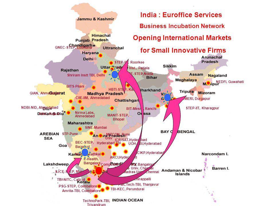 GNEC-STEP, Ludhiana Thepar Inst., Patiala HBTI-STEP, Kanpur BIT-Mesra, Ranchi ICRISAT,Hyderabad STP-Pune SINE-Mumbai CIIE-IIM, Ahmedabad NDBI-NID, Ahmedabad MANIT-STEP, Bhopal JSSATE-STEP,Noida STEP-IIT, Roorkee BITS-Pilani GIAN, Ahmedabad Nirma Labs, Ahmedabad NSIC, Rajkot MITCON, Pune NEDFI, Guwahati CMERI, Durgapur STEP-IIT, Kharagpur BEC-STEP, Bagalkot NITK, Surathkal ICICIKP,Hyderabad ARCI,Hyderabad Composite Tech Park, Bangalore SJCE-STEP, Mysore TBI-NITC, Calicut TBI-Anna Univ, Chennai VIT-TBI, Vellore PSG-STEP, Coimbatore TBI-KEC, Perundurai TREC-STEP, Tiruchirappalli PMCTech-TBI, Thanjavur Madras Univ, Chennai E-Health, Bangalore Shriram Instt TBI, Delhi Univ Hyderabad TBI UOH-TBI,Hyderabad TechnoPark-TBI, Trivandrum Amrita-TBI, Coimbatore Opening International Markets for Small Innovative Firms India : Euroffice Services Business Incubation Network