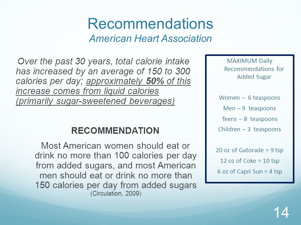 Recommendations American Heart Association Over the past 30 years, total calorie intake has increased by an average of 150 to 300 calories per day; approximately 50% of this increase comes from liquid calories (primarily sugar-sweetened beverages) RECOMMENDATION Most American women should eat or drink no more than 100 calories per day from added sugars, and most American men should eat or drink no more than 150 calories per day from added sugars (Circulation, 2009) 14 MAXIMUM Daily Recommendations for Added Sugar Women – 6 teaspoons Men – 9 teaspoons Teens – 8 teaspoons Children – 3 teaspoons 20 oz of Gatorade = 9 tsp 12 oz of Coke = 10 tsp 6 oz of Capri Sun = 4 tsp