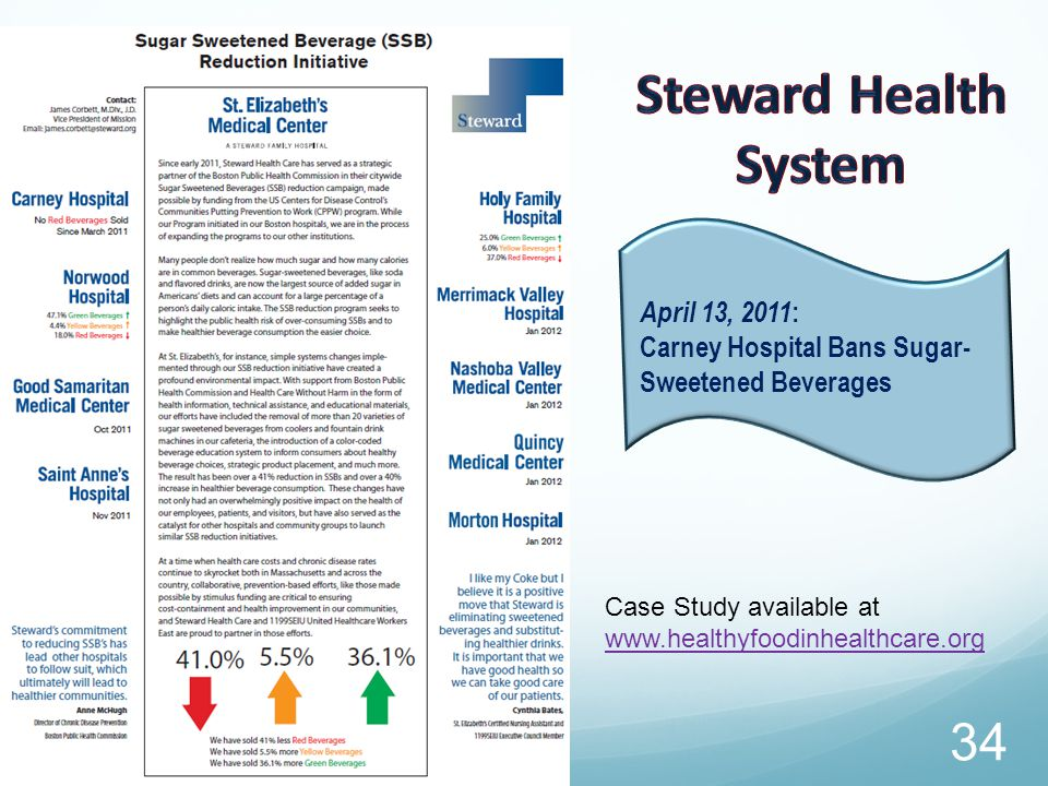April 13, 2011 : Carney Hospital Bans Sugar- Sweetened Beverages Case Study available at www.healthyfoodinhealthcare.org www.healthyfoodinhealthcare.org 34