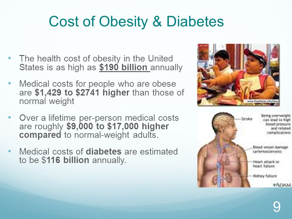 Cost of Obesity & Diabetes The health cost of obesity in the United States is as high as $190 billion annually Medical costs for people who are obese are $1,429 to $2741 higher than those of normal weight Over a lifetime per-person medical costs are roughly $9,000 to $17,000 higher compared to normal-weight adults.