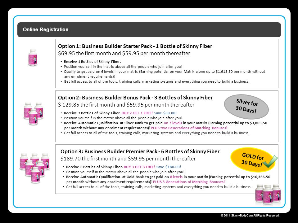 Skinny Body Care © 2011 SkinnyBodyCare All Rights Reserved. Online Registration. Option 1: Business Builder Starter Pack - 1 Bottle of Skinny Fiber $6