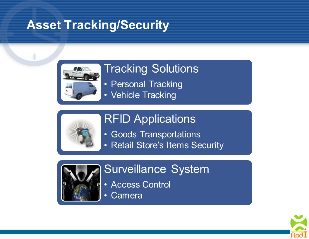 Tracking Solutions Personal Tracking Vehicle Tracking RFID Applications Goods Transportations Retail Stores Items Security Surveillance System Access Control Camera Asset Tracking/Security