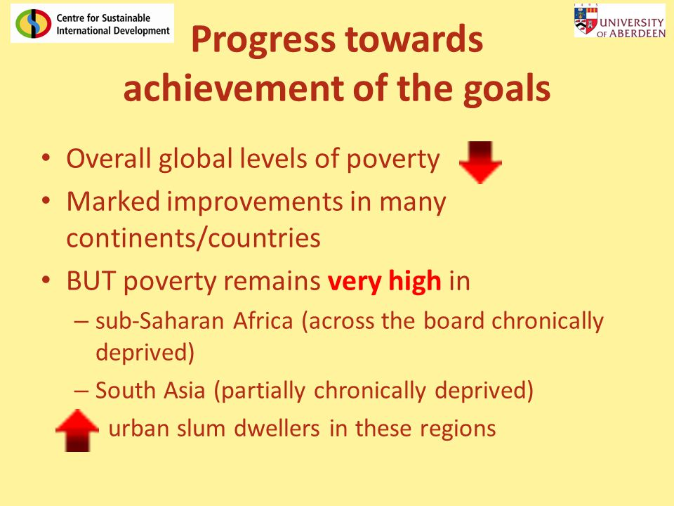 Progress towards achievement of the goals Overall global levels of poverty Marked improvements in many continents/countries BUT poverty remains very high in – sub-Saharan Africa (across the board chronically deprived) – South Asia (partially chronically deprived) urban slum dwellers in these regions