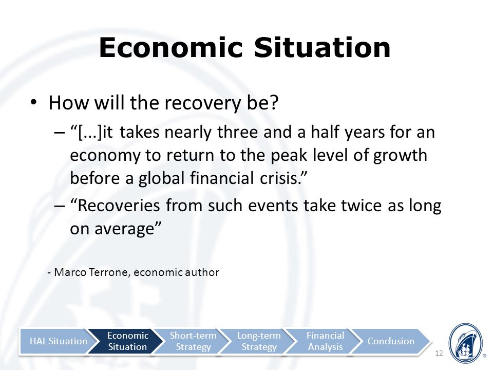Economic Situation How will the recovery be.