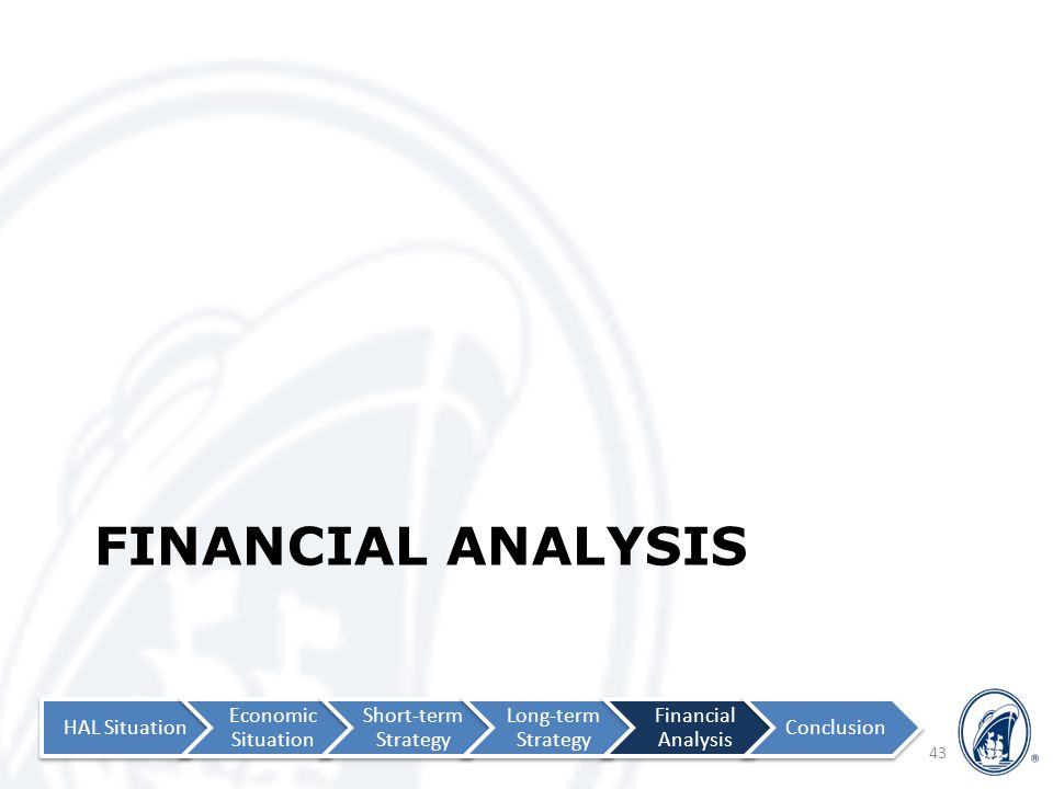 FINANCIAL ANALYSIS 43 HAL Situation Economic Situation Short-term Strategy Long-term Strategy Financial Analysis Conclusion